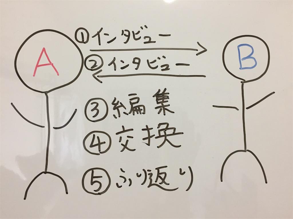 f:id:hiro22yasu13:20171226221905j:image