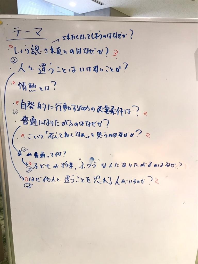 f:id:hiro22yasu13:20190921215709j:image
