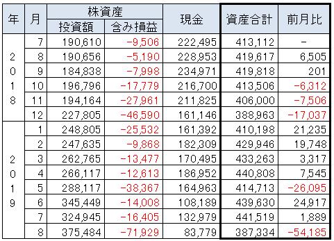 f:id:hiro45836:20190908201807p:plain