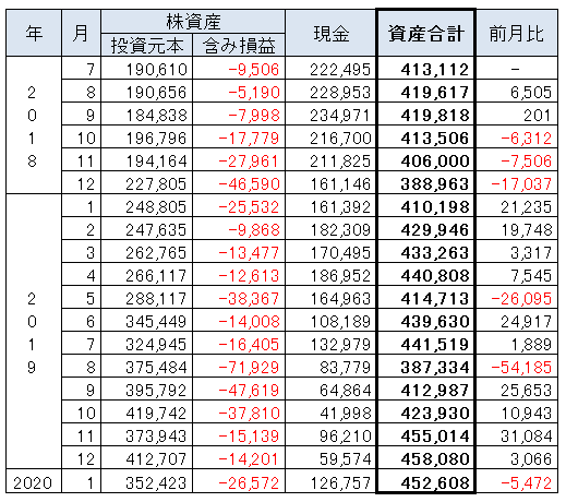 f:id:hiro45836:20200208151927p:plain