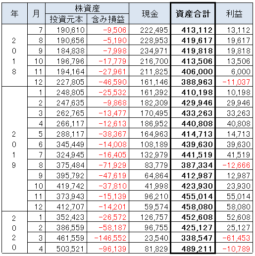 f:id:hiro45836:20200503005051p:plain