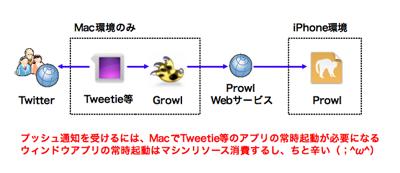 f:id:hiro45jp:20090922020812p:image