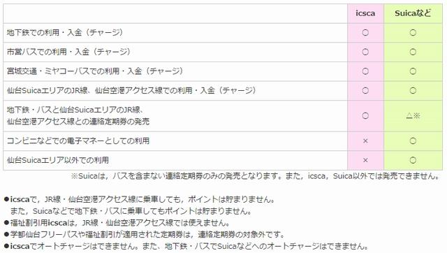 f:id:hiro5099:20161125200214j:plain
