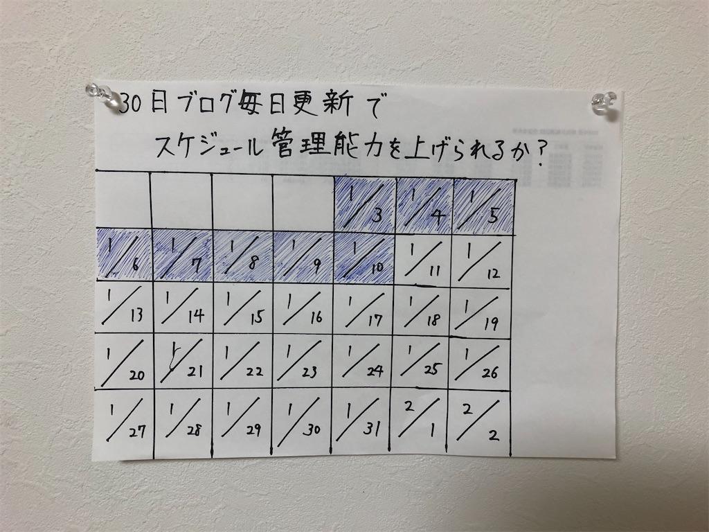 f:id:hiro5946:20200111163011j:image