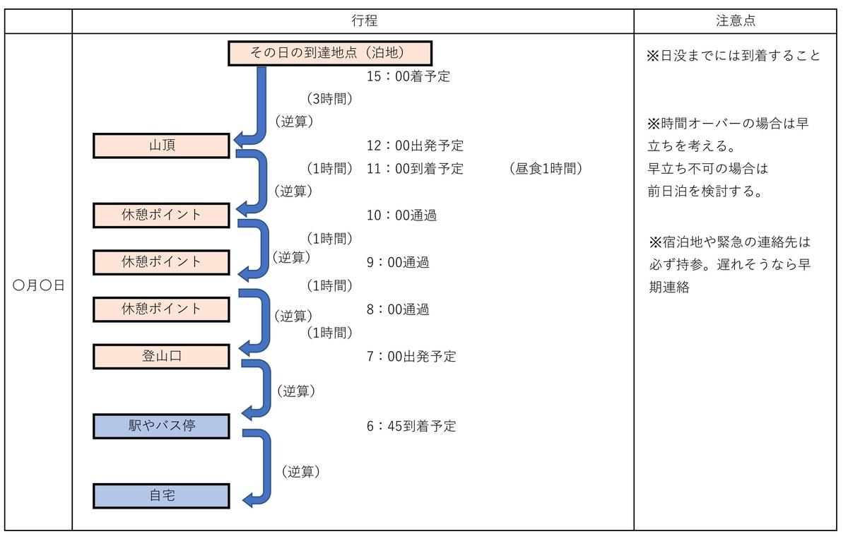 f:id:hiro9332:20210304163808j:plain