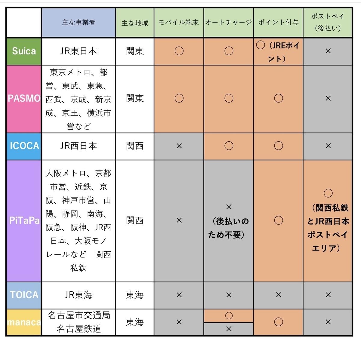 f:id:hiro9332:20210407233613j:plain