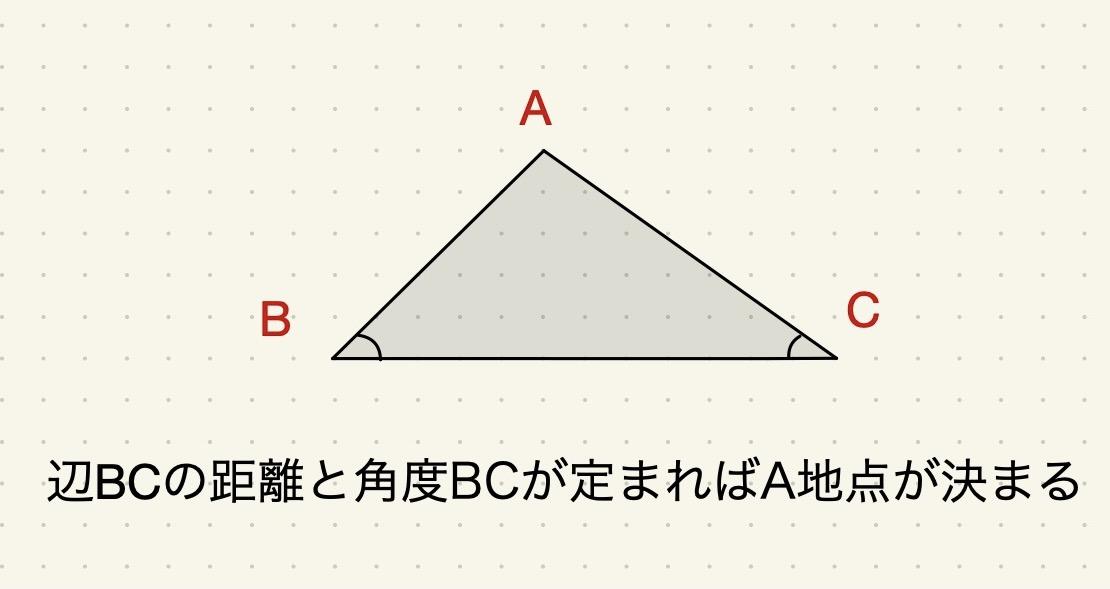 f:id:hiro9332:20210411214517j:plain