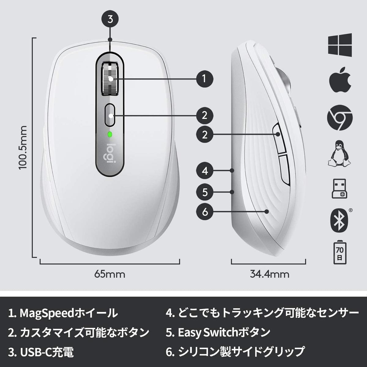 f:id:hiro9332:20210624204934j:plain