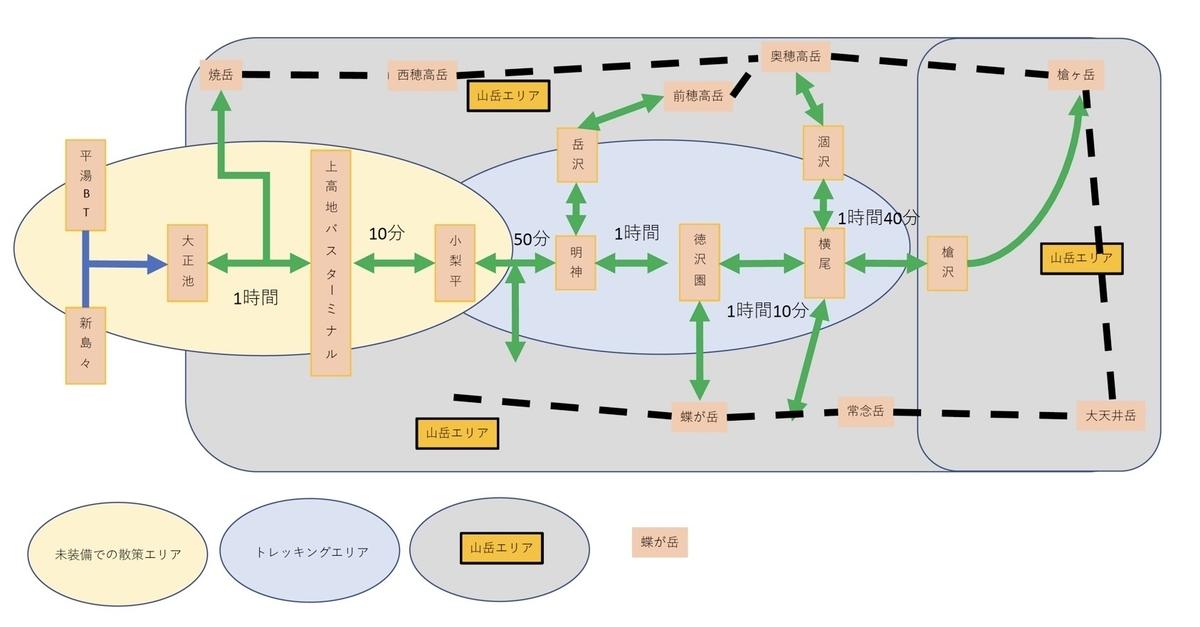 f:id:hiro9332:20210831191515j:plain