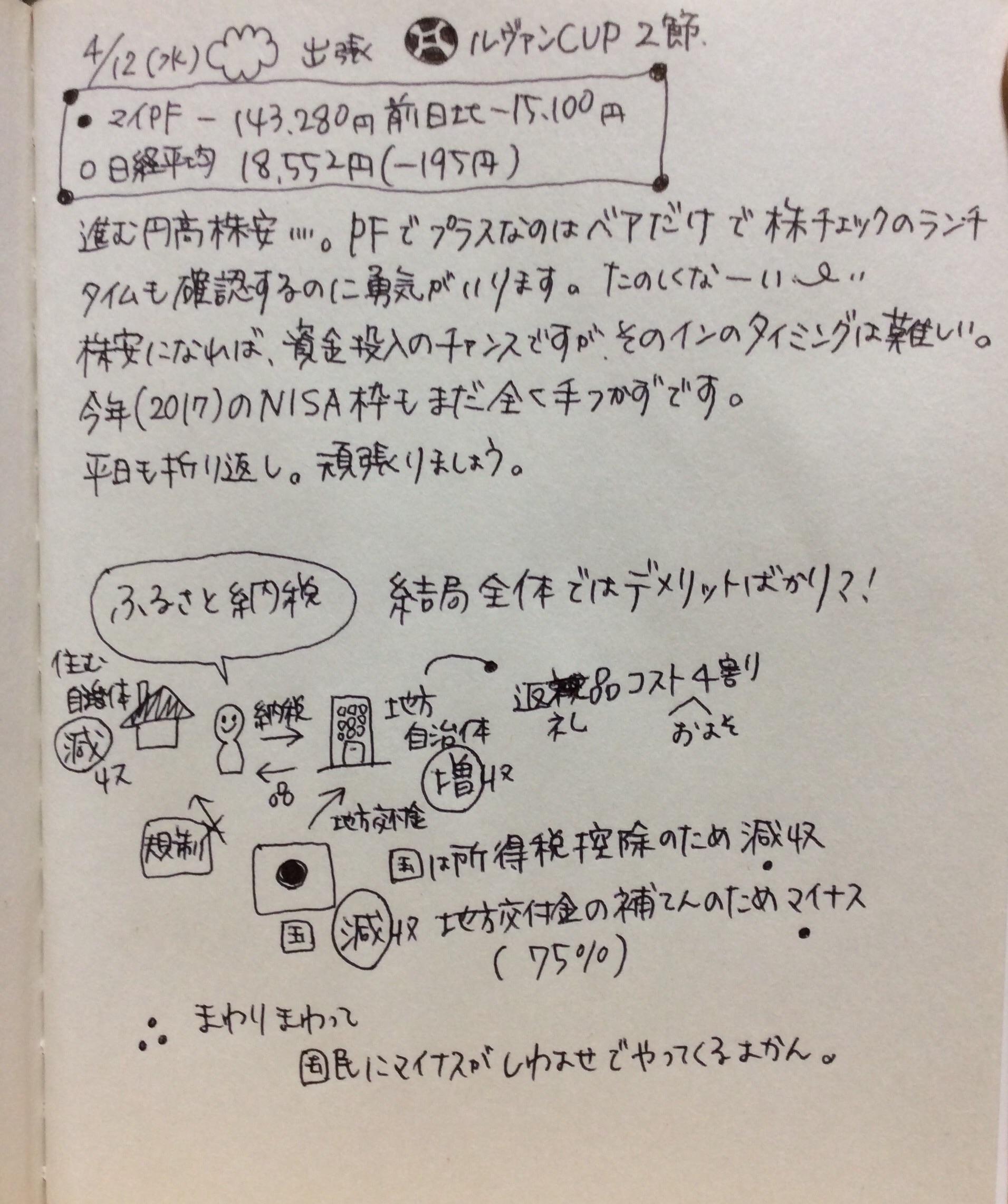 f:id:hiro_116:20170413014236j:image