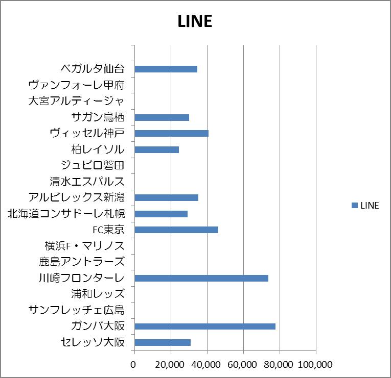 f:id:hiro_116:20170527010808p:plain