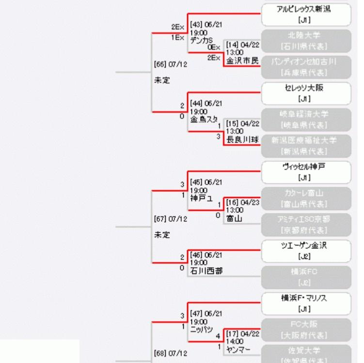f:id:hiro_116:20170622013933j:plain