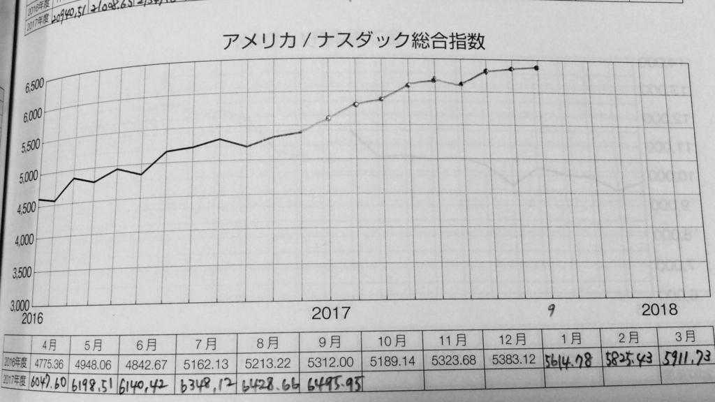 f:id:hiro_116:20171022222824j:plain