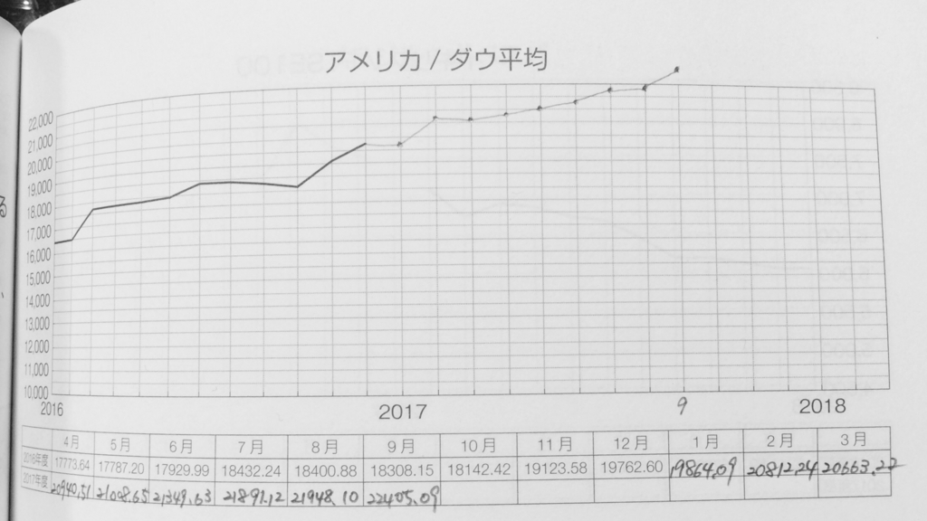 f:id:hiro_116:20171022222829j:plain