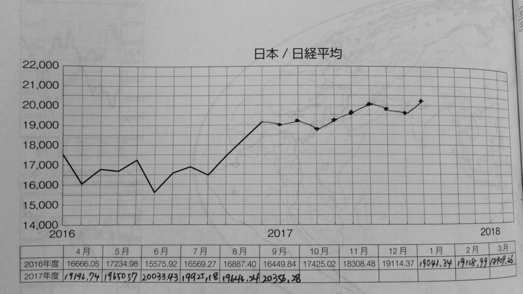 f:id:hiro_116:20171022222833j:plain