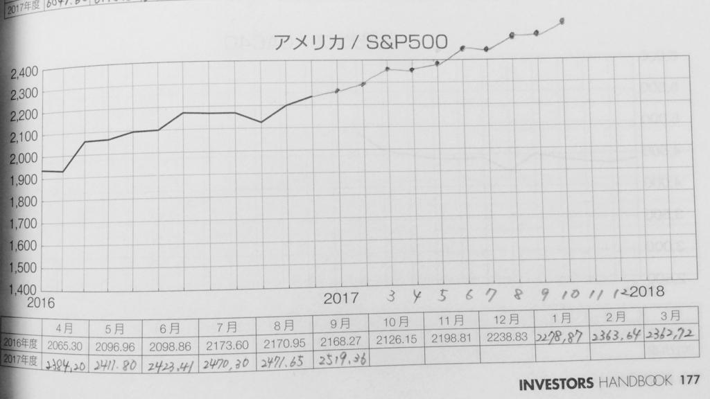 f:id:hiro_116:20171022222838j:plain