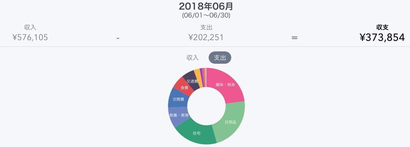 f:id:hiro_116:20180707165217j:image
