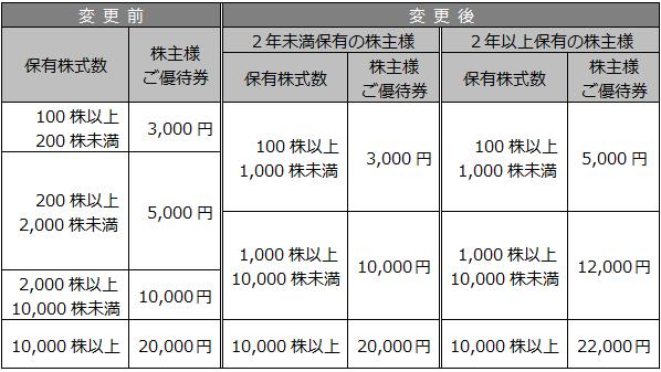 f:id:hiro_116:20190214005817p:plain