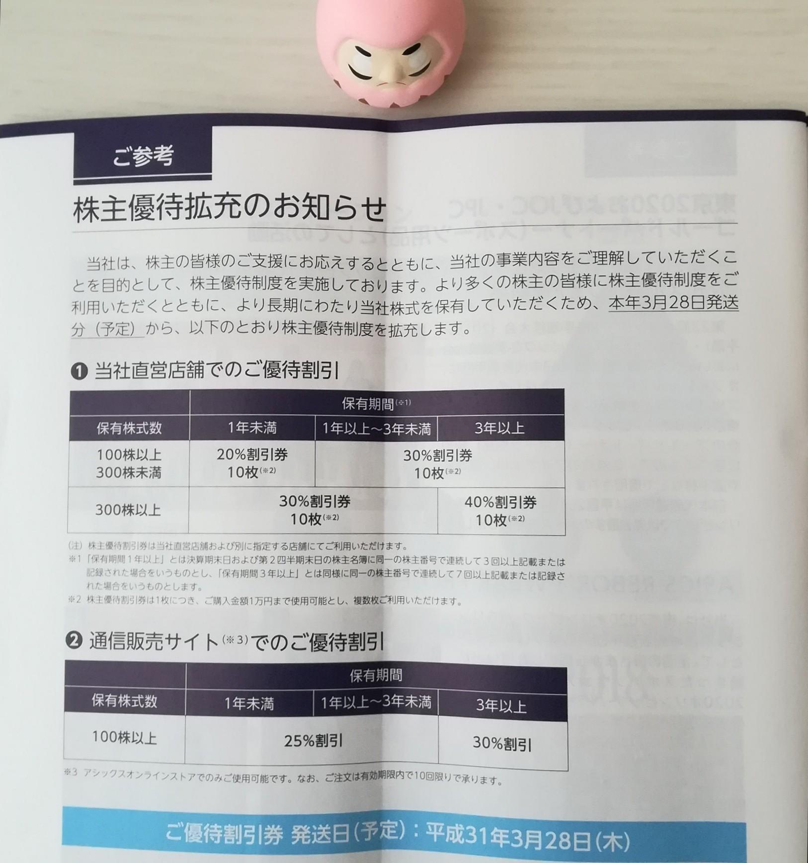 f:id:hiro_116:20190324163646j:plain