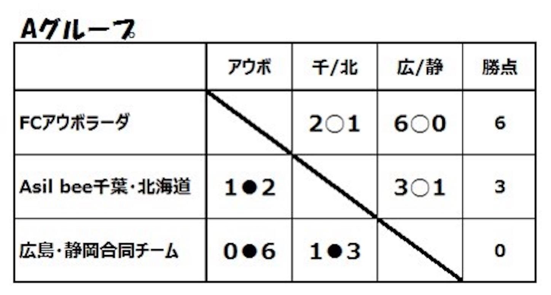 f:id:hiro_16ban:20170403232949j:image