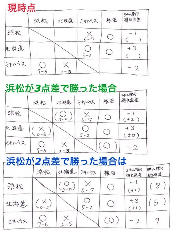 f:id:hiro_16ban:20170407080438j:image