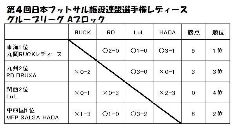 f:id:hiro_16ban:20170420130147j:image