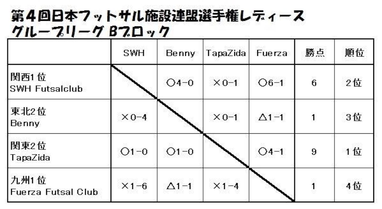 f:id:hiro_16ban:20170420130156j:image