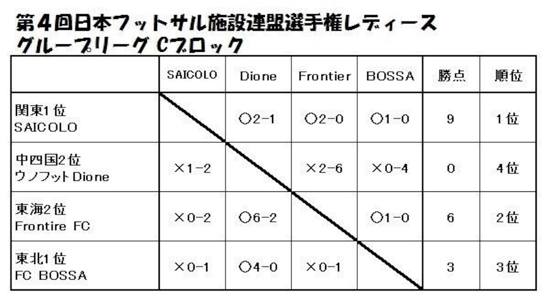 f:id:hiro_16ban:20170420130207j:image