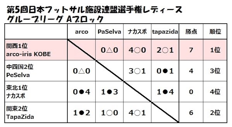 f:id:hiro_16ban:20170424225329j:image