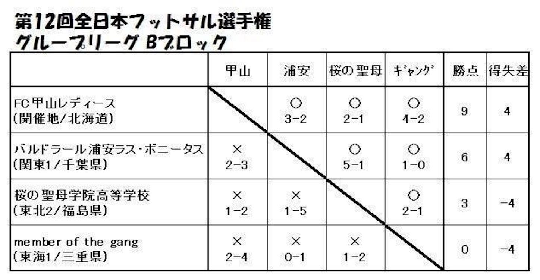 f:id:hiro_16ban:20170528115618j:image