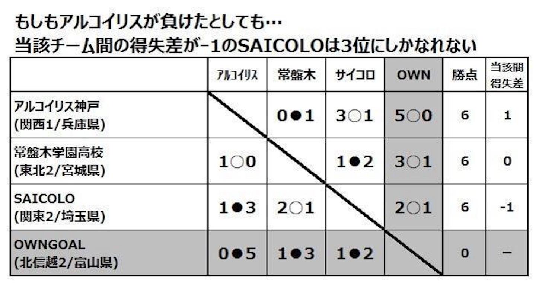 f:id:hiro_16ban:20170528174509j:image