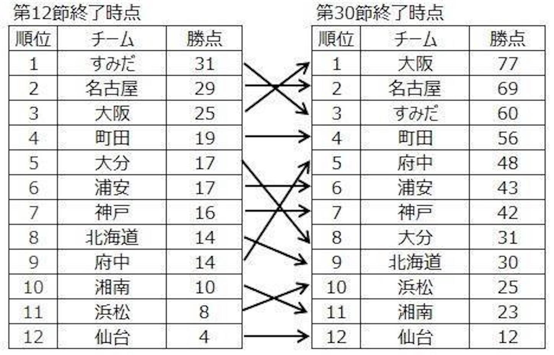 f:id:hiro_16ban:20170614234528j:image