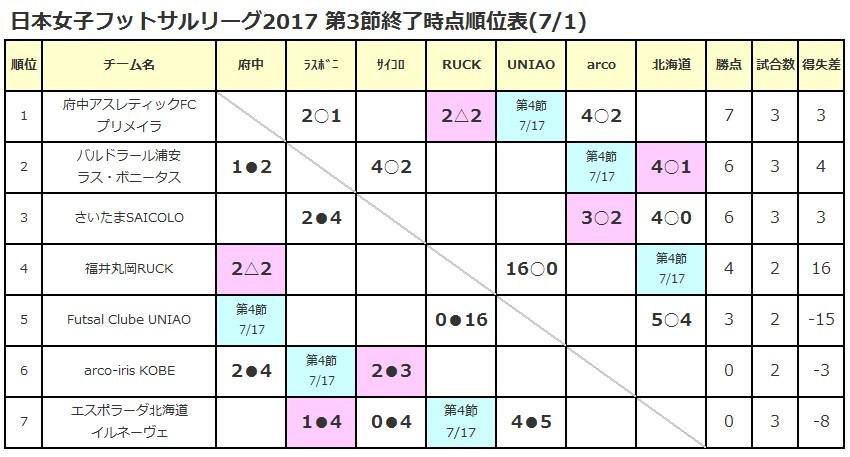 f:id:hiro_16ban:20170704072720j:plain