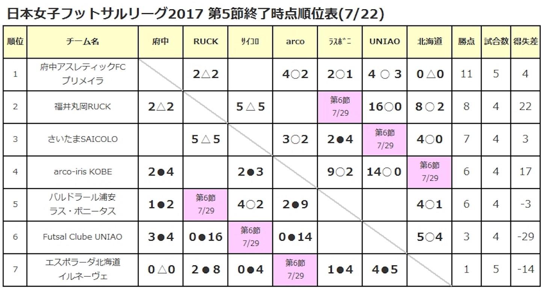 f:id:hiro_16ban:20170726200847j:image