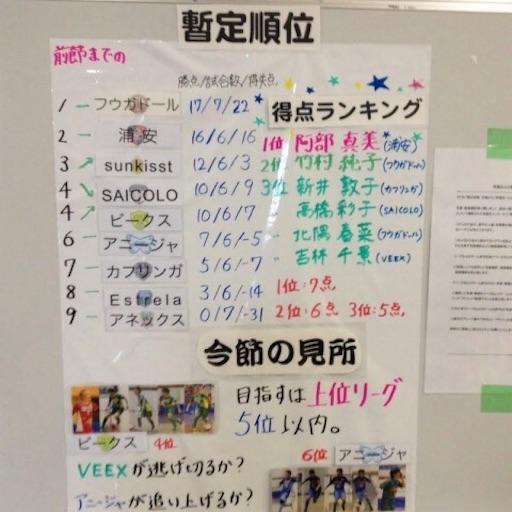 f:id:hiro_16ban:20170916222719j:image
