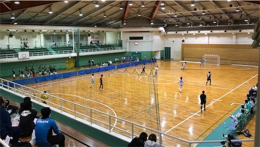 清水総合運動場体育館のピッチ