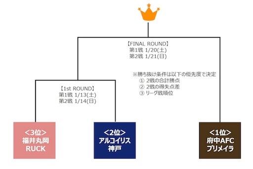 f:id:hiro_16ban:20180119231856j:image