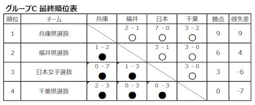 f:id:hiro_16ban:20180318005708j:image