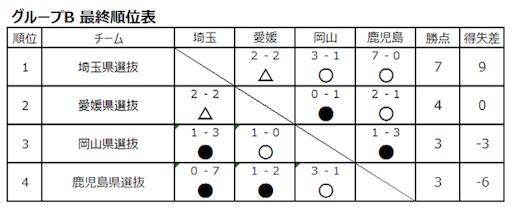 f:id:hiro_16ban:20180318005721j:image