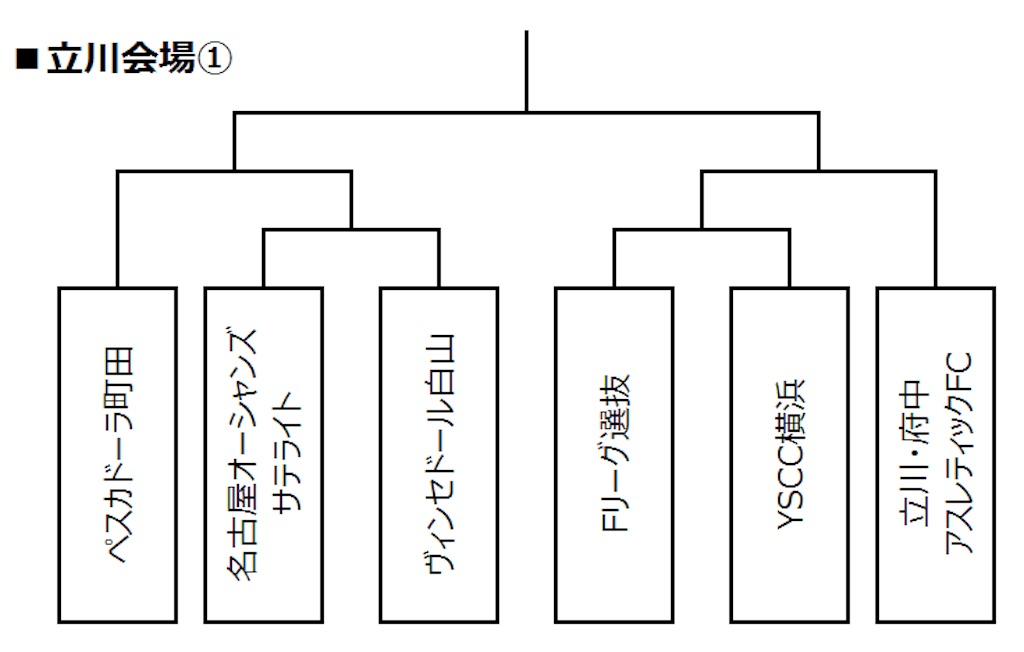 f:id:hiro_16ban:20180428111426j:image