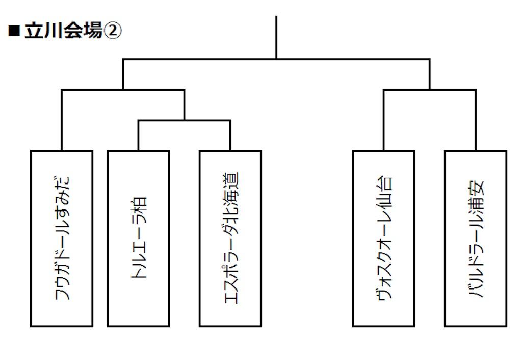 f:id:hiro_16ban:20180428111433j:image