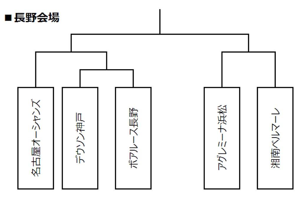 f:id:hiro_16ban:20180428111439j:image