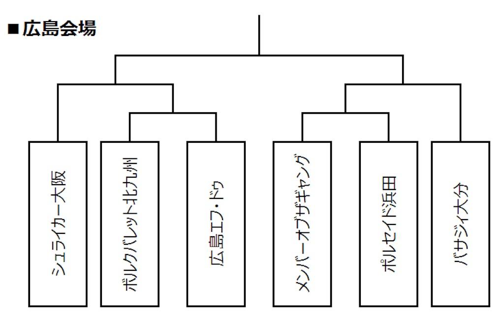 f:id:hiro_16ban:20180428111539j:image