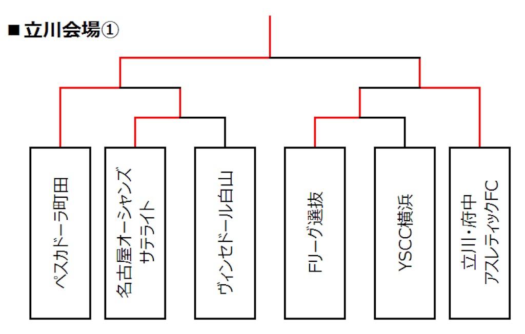 f:id:hiro_16ban:20180428111906j:image