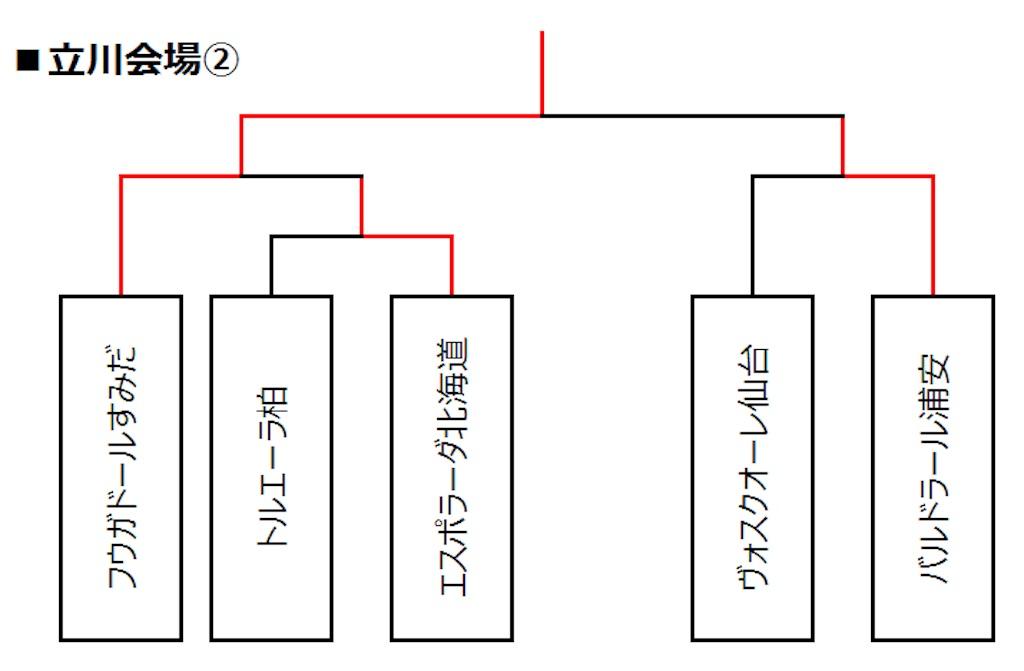 f:id:hiro_16ban:20180428111924j:image