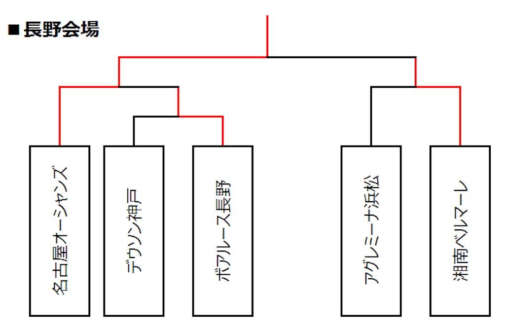f:id:hiro_16ban:20180428111949j:image