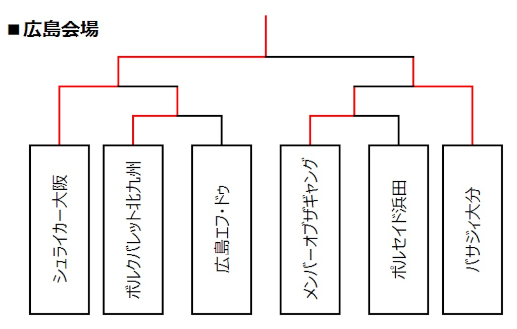 f:id:hiro_16ban:20180428112026j:image