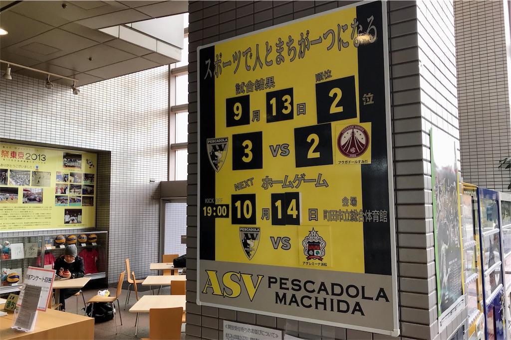 町田市立総合体育館・ペスカドーラ町田コーナー②