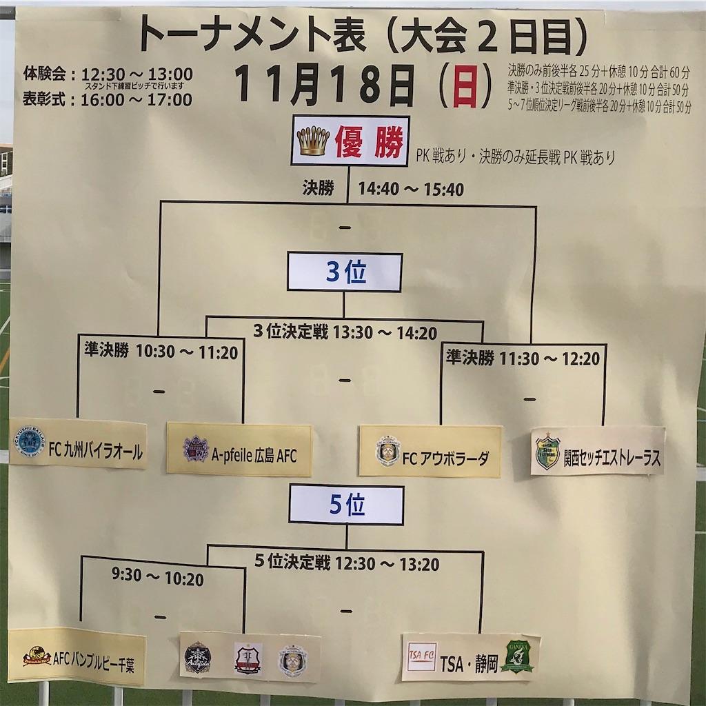 f:id:hiro_16ban:20181118233515j:image