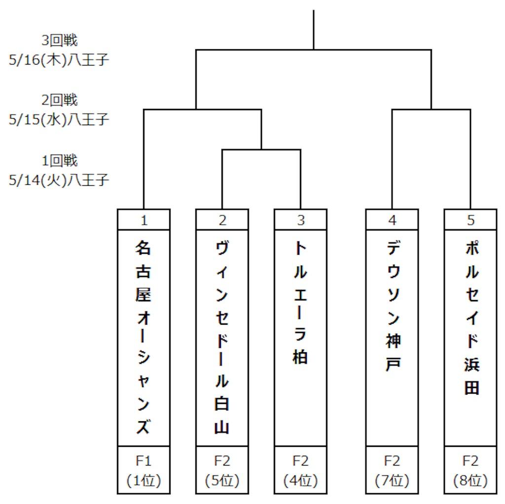 f:id:hiro_16ban:20190420201946j:image